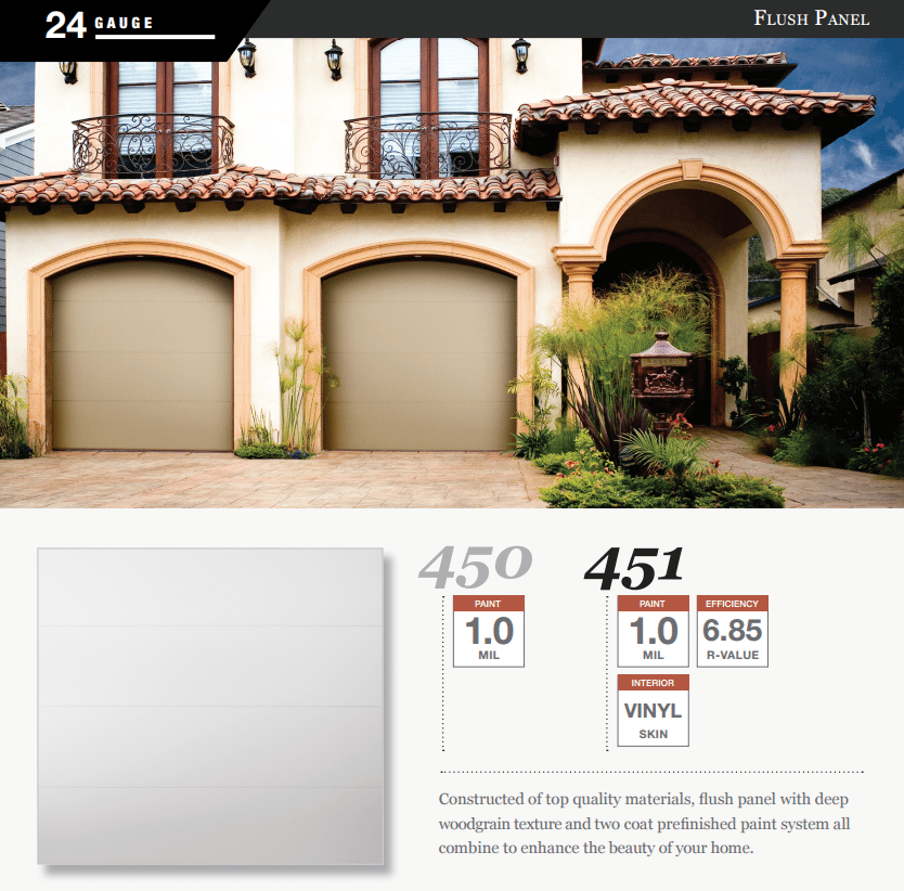 Doorlink 450 451 Model Garage Door