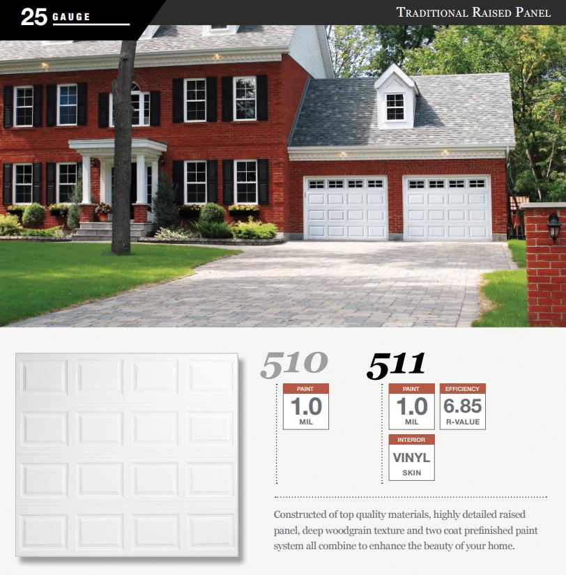 Doorlink 510 511 Model Garage Door