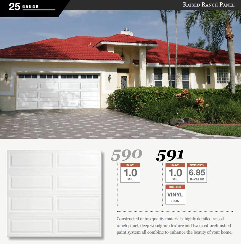 Doorlink 590 591 Model Garage Door
