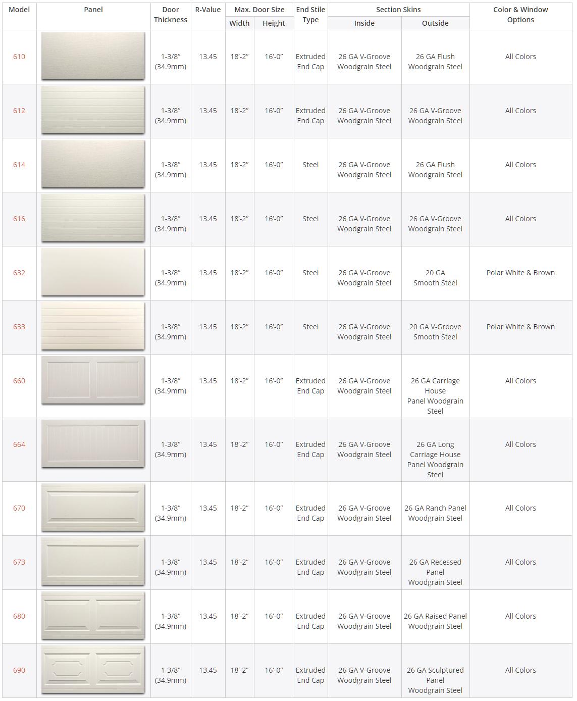 Haas Comm 600 Comparison